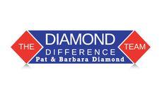 Real Estate Logo Design, Us Real Estate, Branding, Brand Management, Identity Branding