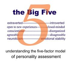 The Big Five: another personality assessment tool to geek out about. For all the #mbti and enneagram lovers, here's another tool to explore.