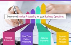 How Outsourced Invoice Processing helps you and your Business Operations? Business Operations, Data Entry, Data Feed