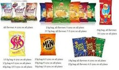 slimming world syns for crisps Slimming World Sweets, Slimming World Syn Values, Slimming World Tips, Slimming Word, Slimming World Recipes Syn Free, Slimming Eats, Crisps Syns, Slimming World Survival, Syn Free Food