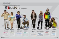 Using student cut outs is a great way to do a spread of student style or personality profiles