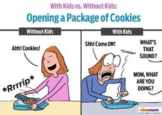 With Kids vs. Without Kids: Opening a Package of Cookies