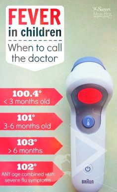 Fever In Children When To Call The Doctor