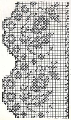 Easiest Crochet Frills Border Ever! Crochet Border Patterns, Crochet Lace Edging, Crochet Hook Set, Crochet Diagram, Crochet Flowers, Filet Crochet, Crochet Crafts, Crochet Yarn, Crochet Stitches