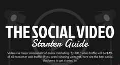 How to Create and Share Social Videos [Infographic] Video is a powerful engagement tool. With both Instagram and Vine taking a key role today and into the future.