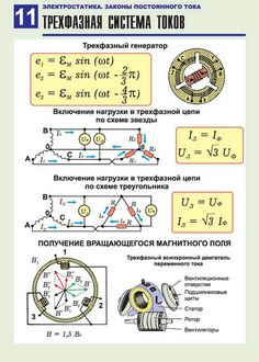 Physics Formulas, Elementary Science, Chemistry, Engineering, Education, Math, Electric Motor, Electric, Math Resources