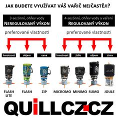 Jetboil rozdělení vařičů Quilling, Sumo, Outdoor, Bedspreads, Outdoors, Outdoor Games, The Great Outdoors, Quilting, Paper Quilling