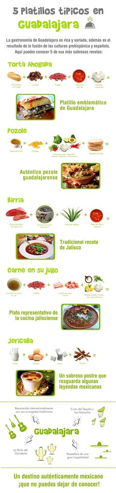 5 platillos típicos en Guadalajara: Lesson Idea:Use this infographic to describe typical foods, their ingredients, or to do a comparison with your home town, country, or another Spanish speaking country (Lesson idea from Mundo de Pepita)