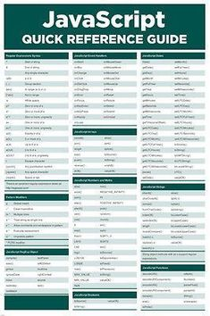 JavaScript Cheat Sheet from DaveChild. JavaScript methods and functions, a guide to regular expressions and the XMLHttpRequest object.Javascript cheat sheet - Brought to you by Smart-eSoutheast Texas Medical Associates Setmacom Epm Tools Hospital Car Computer Programming Languages, Coding Languages, Computer Coding, Computer Technology, Computer Diy, Computer Gadgets, Computer Science Projects, Teaching Technology, Teaching Biology