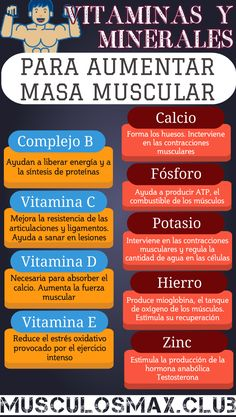 Vitaminas e minerais essenciais para o aumento da massa muscular Medicine Notes, Medicine Student, Keeping Healthy, Healthy Tips, Fitness Tips, Health Fitness, Gym Food, Medical Anatomy, Routine