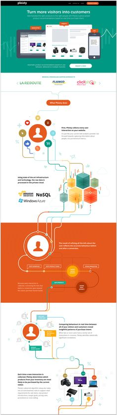 Unique Web Design, Pleisty #WebDesign #Design (http://www.pinterest.com/aldenchong/)