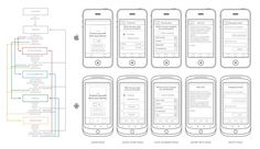 Flowchart and wireframe for Wingman mobile app, Android and iOS (iPhone)