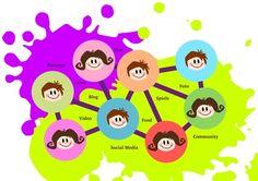 Imagen de nuestro Blog de Social Media del post de 9 consejos para gestionar adecuadamente tus redes sociales