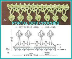 Crochet Edging Patterns, Crochet Lace Edging, Crochet Flower Tutorial, Crochet Motifs, Crochet Borders, Crochet Diagram, Crochet Chart, Crochet Designs, Crochet Stitches