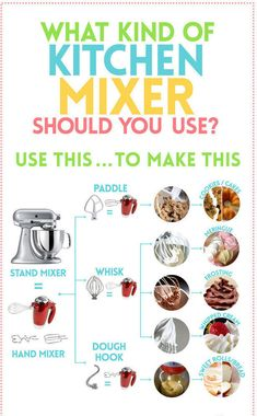 27 Useful Infographics That All Bakers Need