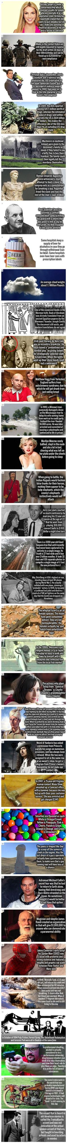 It is that time again, time for another round of interesting facts.: