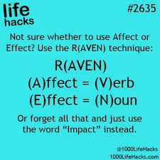Whether to use affect or effect