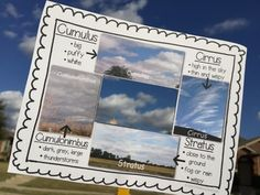 Cloud Viewer/Finder  ~Great to use with Kindergarten, 1st and 2nd ~Only 4 types of clouds to not overwhelm younger students