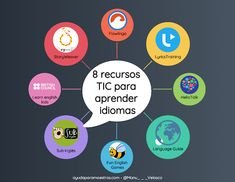 AYUDA PARA MAESTROS: 8 recursos TIC para aprender idiomas Apps, Study Tips, Learn English, Language, Teaching, Spanish, Educational Software, Teaching Strategies, Interactive Activities
