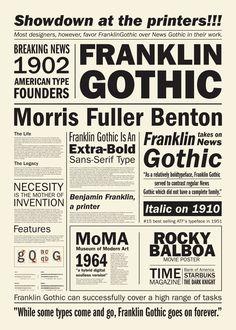 Lica Eugen Franklin Gothic Poster