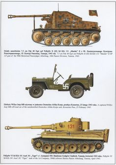 Afrika Korps vehicles