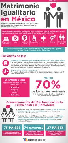 Matrimonio igualitario en México #infografia