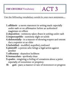 Writing a informative speech outline