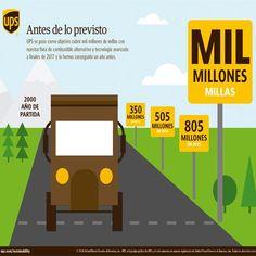 UPS recorre mil millones de millas de forma más limpia - Contenido seleccionado con la ayuda de http://r4s.to/r4s