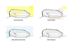 Galeria de Centro Aquático AISJ / Flansburgh Architects - 13