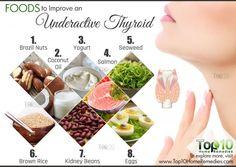 Can Natural Thyroid Treatment Methods Cure Hypothyroidism? Thyroid Nodules, Underactive Thyroid, Hypothyroidism Diet, Thyroid Diet, Thyroid Issues, Thyroid Disease, Thyroid Problems, Thyroid Health, Health Problems