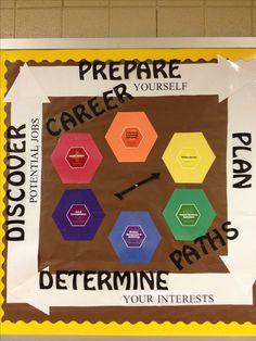 6 career paths bulletin board                              …