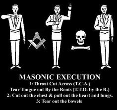 Throat cut-an old naval punishment-respect silence Heart torn out-biblical punishment-the heart is a repository for faith Bowels cut open-biblical punishment-the severity of losing your contents by giving away your knowledge to the profane