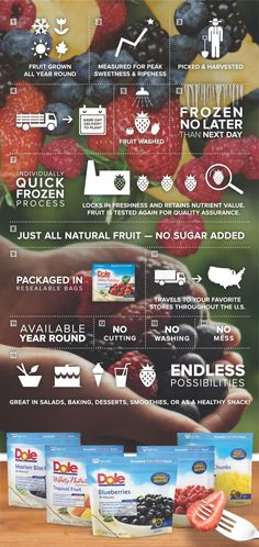 Wildly Nutritious Mixed Fruit | Frozen Fruits | Dole