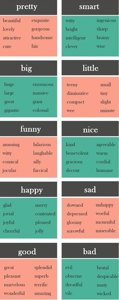 Many Ways to Say…