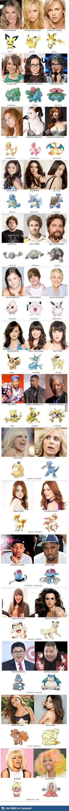 Pokémon + Celebrity