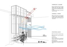 Gallery of | | | FACADE / TOUCH Architect - 13