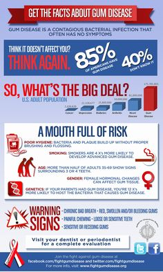 Are you at risk for Gum Disease? Check out this infograph for some good information about Gum Disease