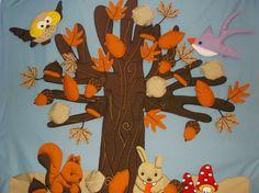 www.decoraeducando.com Proyecto educativo y decoración de aulas #decoracion #guarderia #educativo