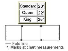 Sizing and how to make a flanged pillow sham