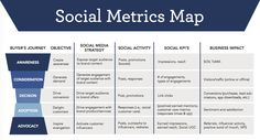 How to Set Social Media Goals and Define Success   Simply Measured