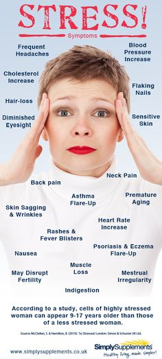 Do you know the warning symptoms of stress? find out more at www.simplysupplements.co.uk