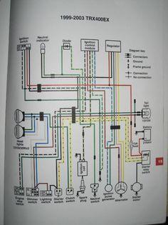 Taotao 110cc Atv Wiring Diagram : taotao, 110cc, wiring, diagram, Taotao, Ideas, Electrical, Wiring, Diagram
