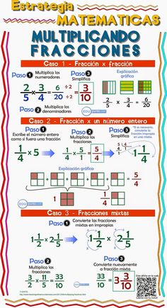 What is Mental Math? Well, answer is quite simple, mental math is nothing but simple calculations done in your head, that is, mentally. Math Worksheets, Math Activities, Teaching Resources, Principles Of Learning, Math Charts, Math Formulas, Math Fractions, Math Notebooks, Math For Kids