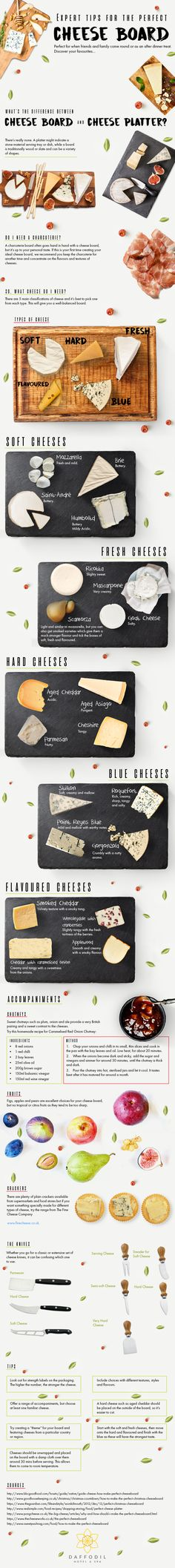 Britain spends almost £3 million a year on cheese. That's a lot of cheese. So, it's no wonder that so many of us enjoy a cheese board before or instead of dessert. But what's the difference between a cheese board and a cheese platter? Do you need a charcuterie? How should it be served and what with? Crackers? Olives? Bread? So many questions and not enough time to google all the answers? Don't worry. If you've ever wondered how to create the perfect cheese board, you're in luck. We've got a…