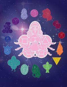 Steven Universe - Sardonyx, Sugilite, Opal, Alexandrite, Ruby, Sapphire, Garnet, Amethyst, Pearl, Steven, Peridot, Jasper, Malachite, Lapis Lazuli, Alexandrite, Yellow Diamond