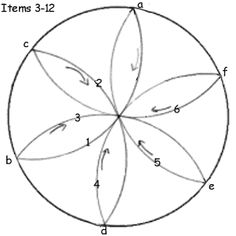 how to radial design with a compass
