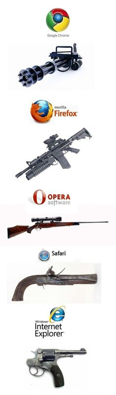 I do prefer the mini-gun and sometimes the AR-15 with an ACOG and an M-203 grenade launcher. :)