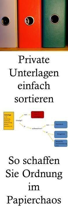 Papierkram & Unterlagen sortieren - Finance tips, saving money, budgeting planner
