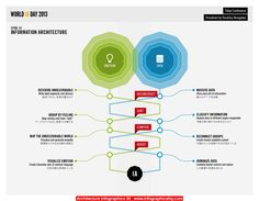 Architecture Infographics 30 - http://infographicality.com/architecture-infographics-30/