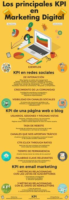 Los principales KPI del marketing digital #infografia #infographic #marketing Ideas Negocios Online para www.masymejor.com